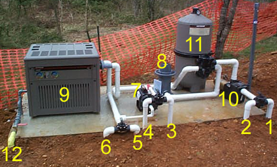 Pool Equipment Plumbing : Apex pool service plumbing schematics